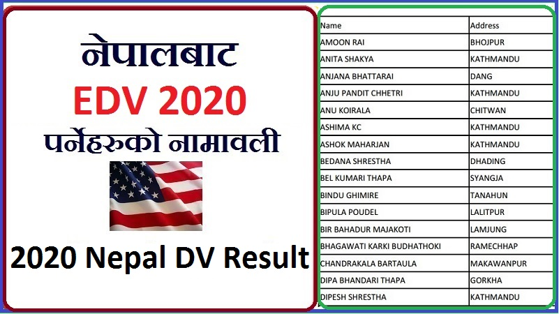 DV LOTTERY 2020 NEPAL RESULT IS PUBLISHED ! 1