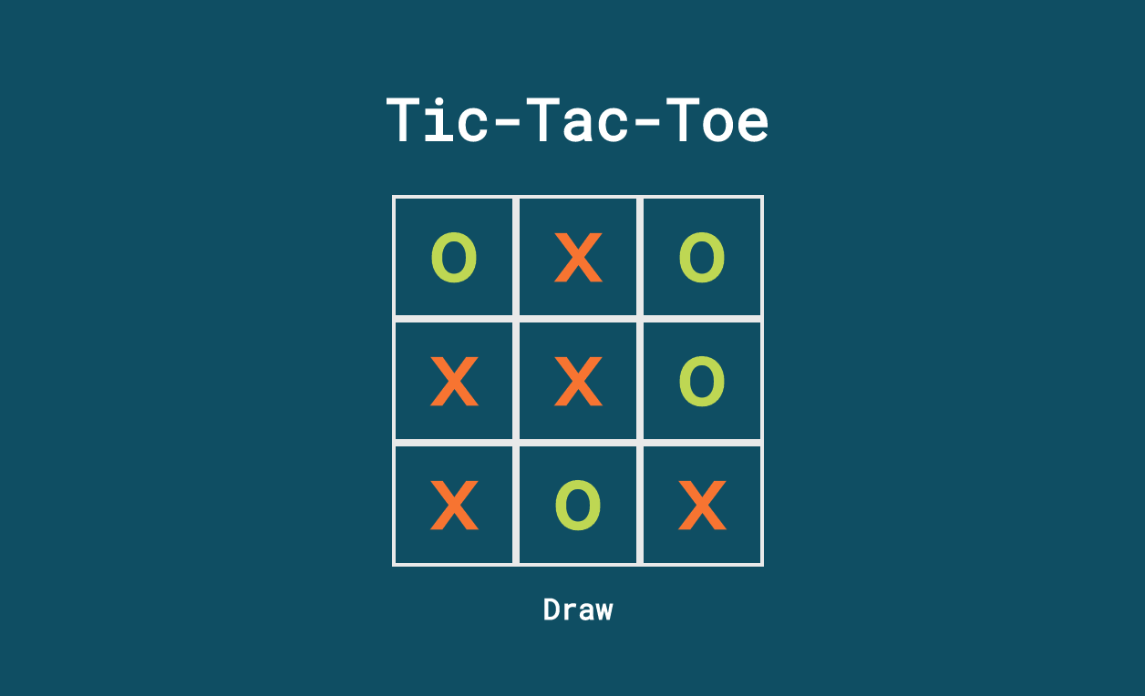 Making a Tic Tac Toe game in Vue JS Tutorial 6